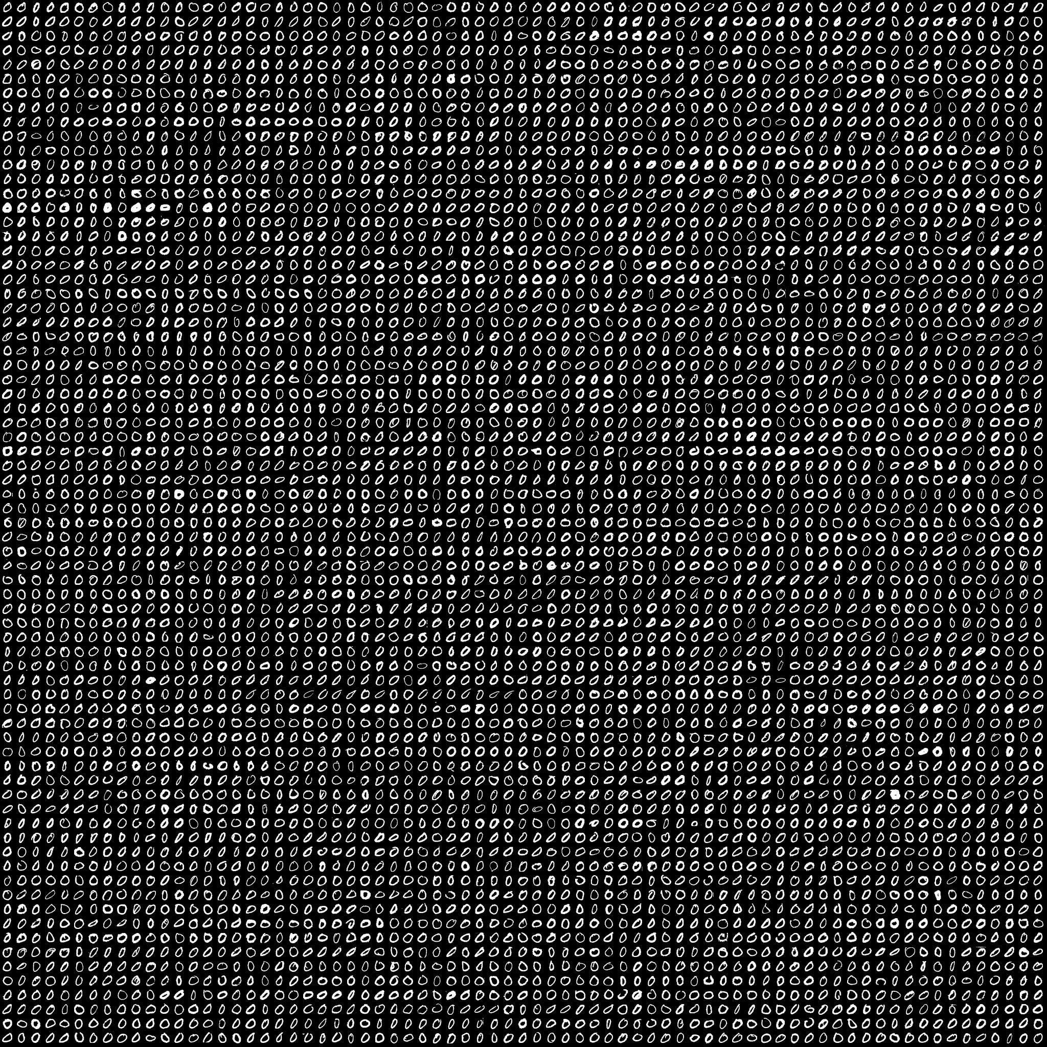 Making an interactive UMAP visualization of the MNIST data set